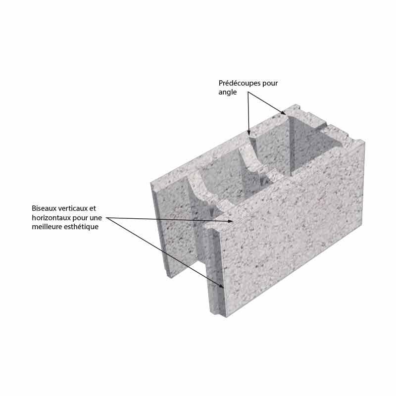 bloc-blancheur-multifonctions-socramat-fabrication