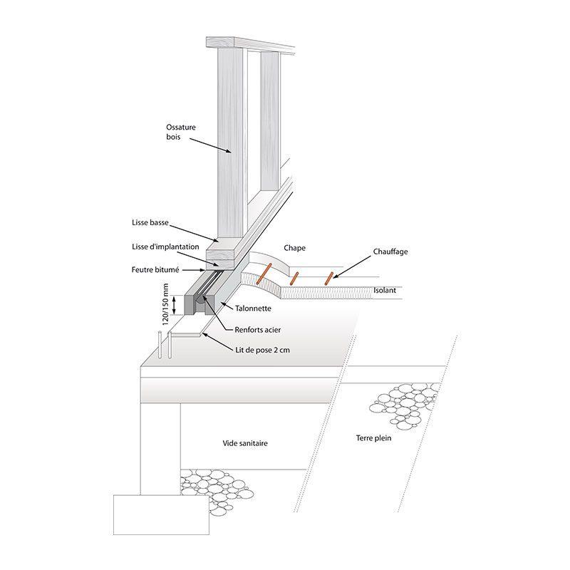 plan-talonnette-beton-maison-ossature-bois