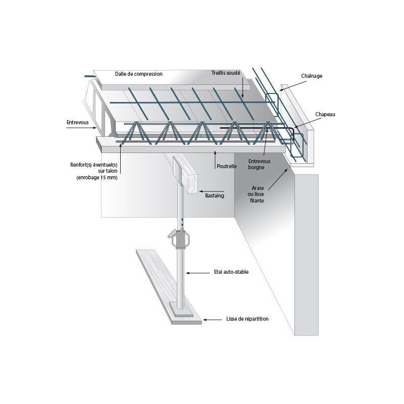 poutrelle-treillis-etayage-reduit-socramat-fabrication