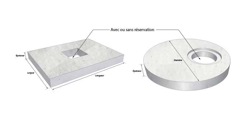 dalle-de-recouvrement-chambre-regard-socramat-fabrication